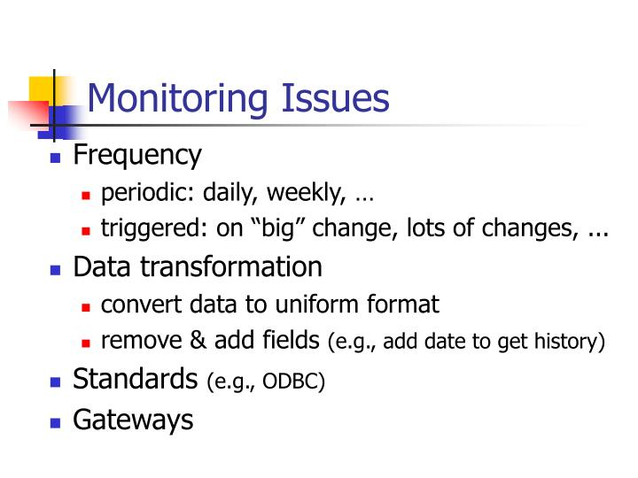 Monitoring Issues