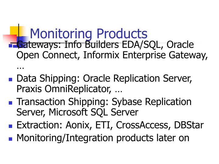 Monitoring Products