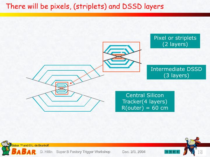 There will be pixels, (striplets) and DSSD layers