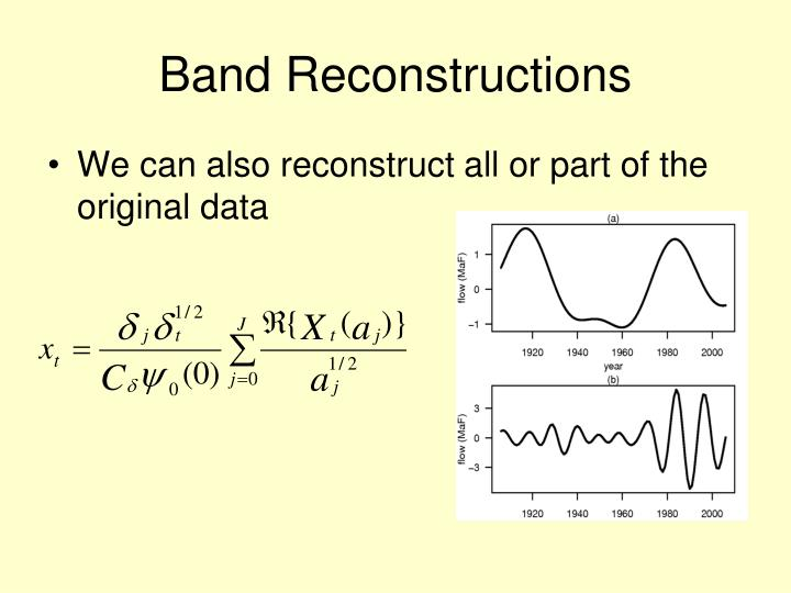 Band Reconstructions