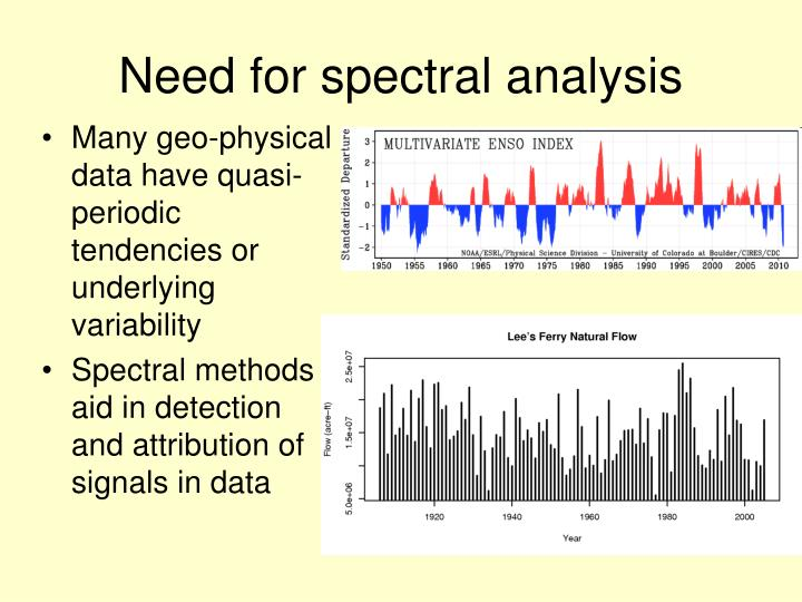 Need for spectral analysis