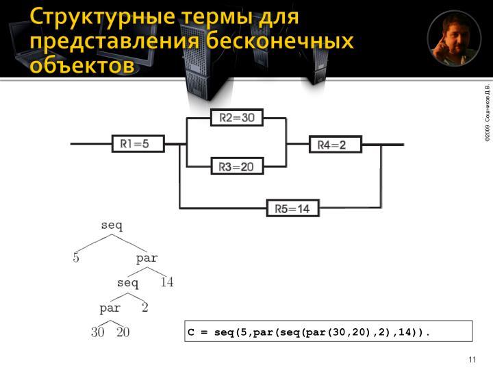 Структурные термы для представления бесконечных объектов