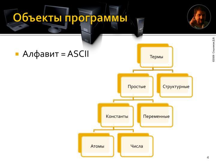 Объекты программы