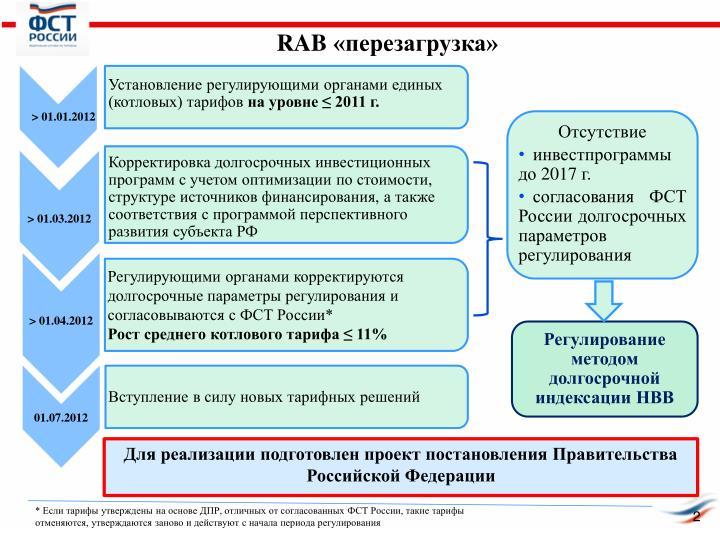 Установление регулирующими органами единых (котловых) тарифов