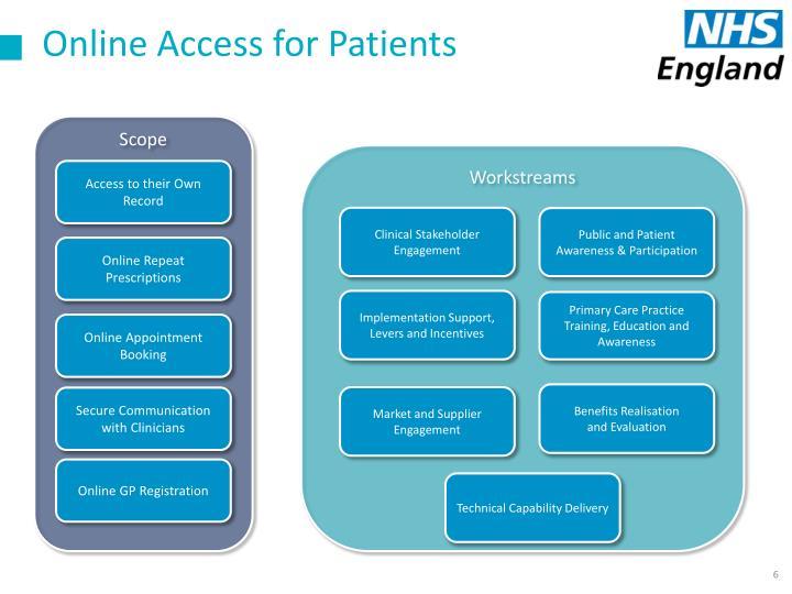 Online Access for Patients