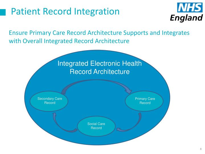 Patient Record Integration