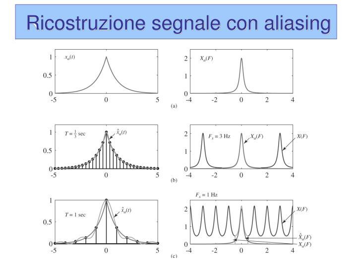 Ricostruzione segnale con aliasing