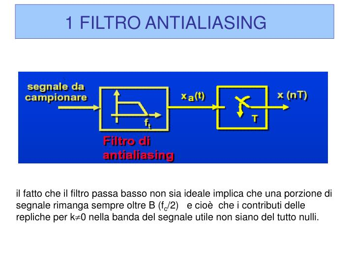 1 FILTRO ANTIALIASING