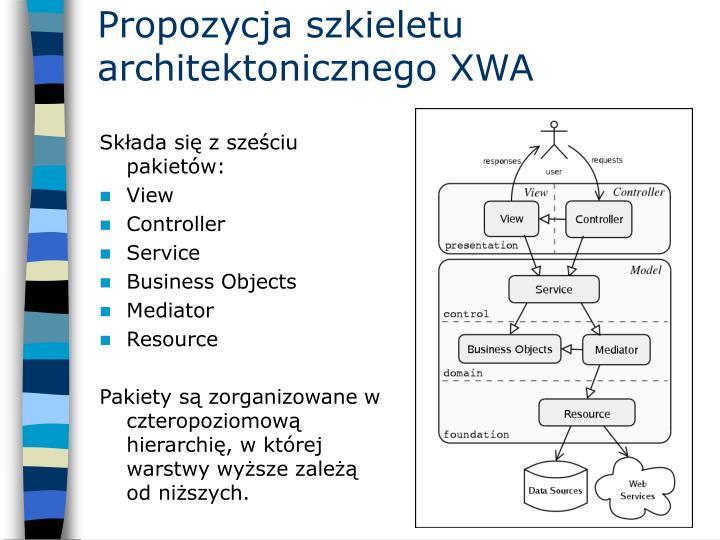 Propozycja szkieletu architektonicznego XWA