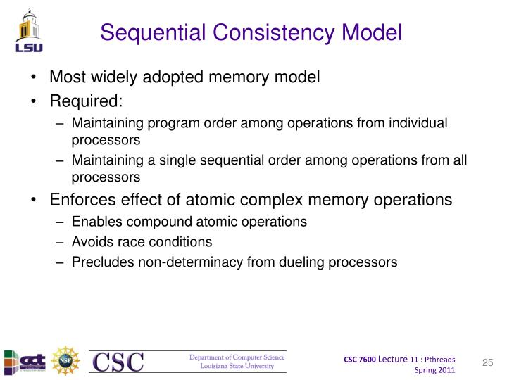 Sequential Consistency Model