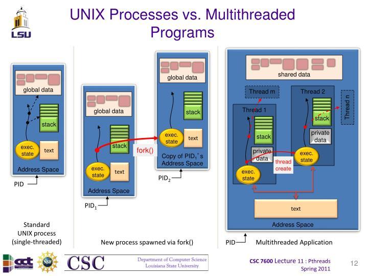 UNIX Processes vs. Multithreaded Programs