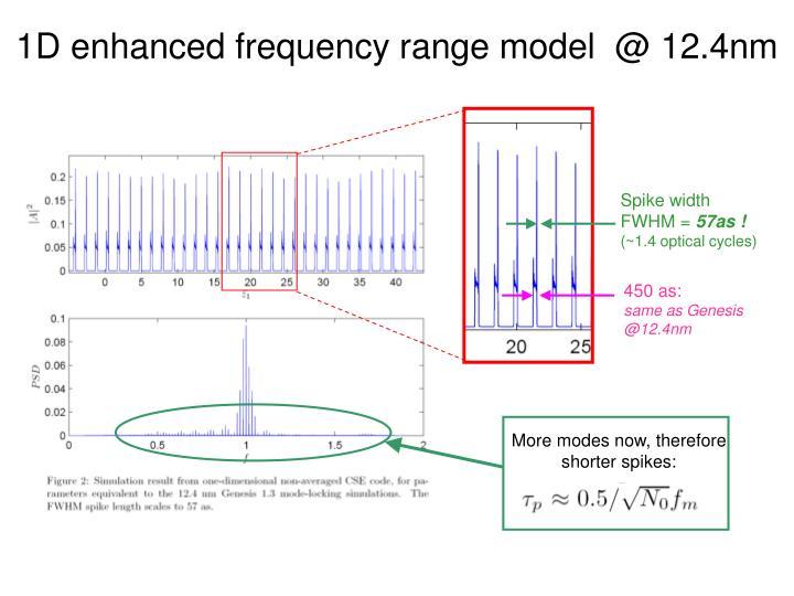 1D enhanced frequency range model  @ 12.4nm