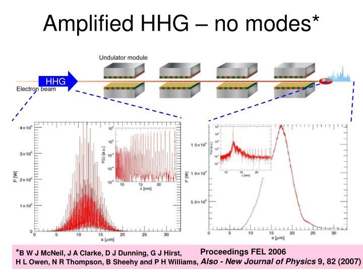 Amplified HHG – no modes*