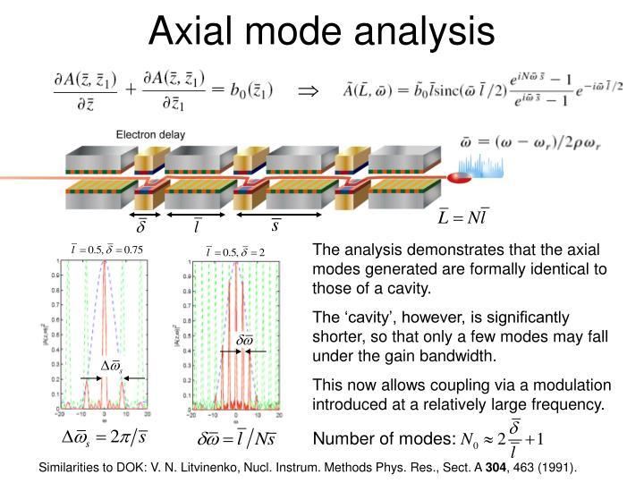 Axial mode analysis