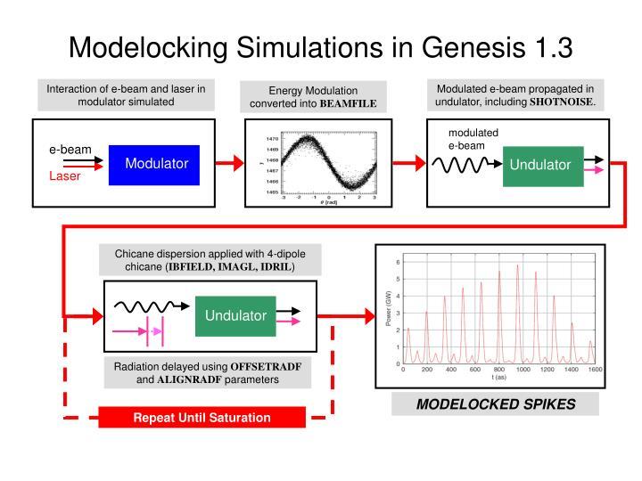 Modelocking Simulations in Genesis 1.3