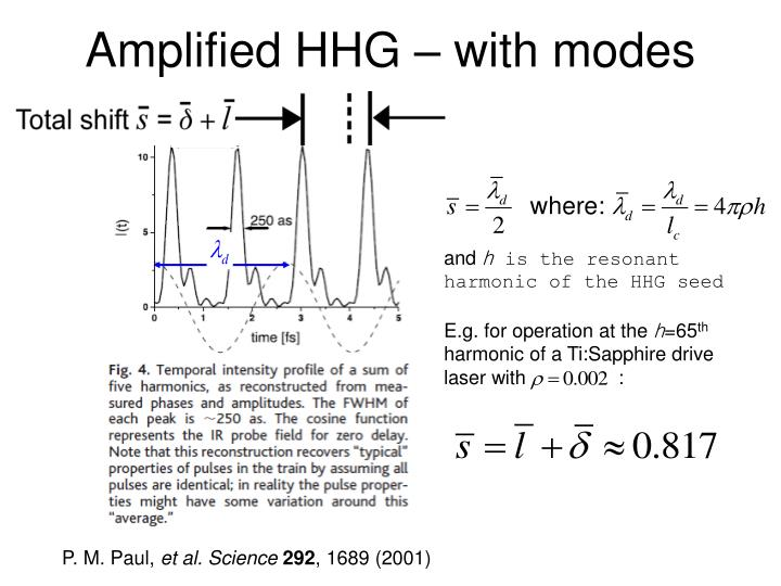 Amplified HHG – with modes