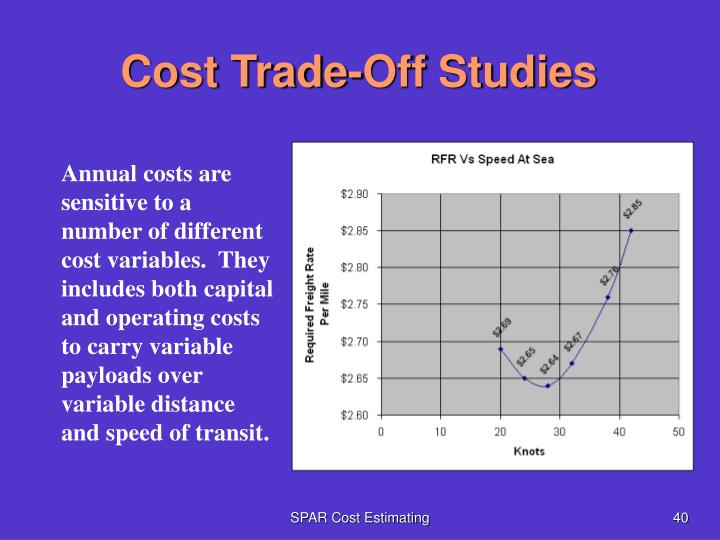 Cost Trade-Off Studies