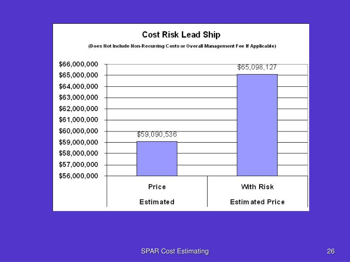SPAR Cost Estimating