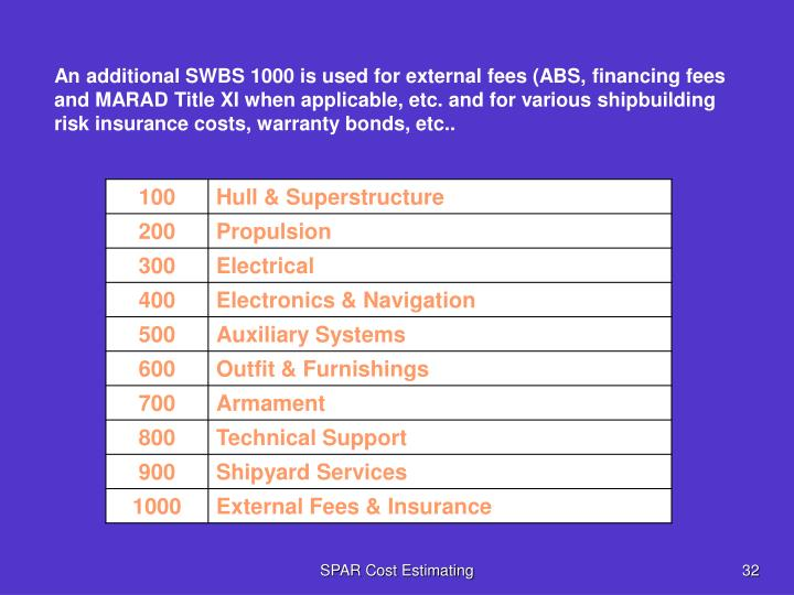 An additional SWBS 1000 is used for external fees (ABS, financing fees and MARAD Title XI when applicable, etc. and for various shipbuilding risk insurance costs, warranty bonds, etc..