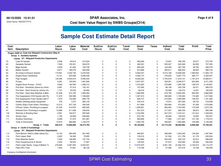 Sample Cost Estimate Detail Report