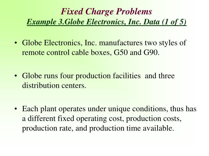 Fixed Charge Problems