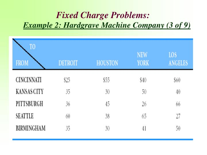 Fixed Charge Problems: