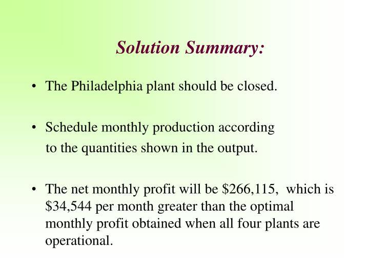 Solution Summary: