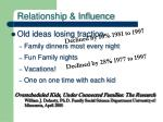 relationship influence6