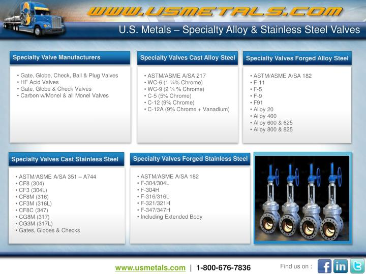 U.S. Metals – Specialty Alloy & Stainless Steel Valves