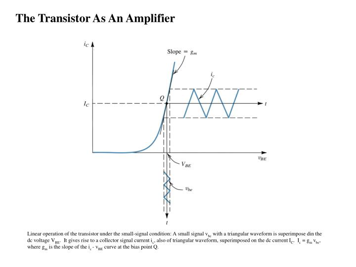 The Transistor As An Amplifier
