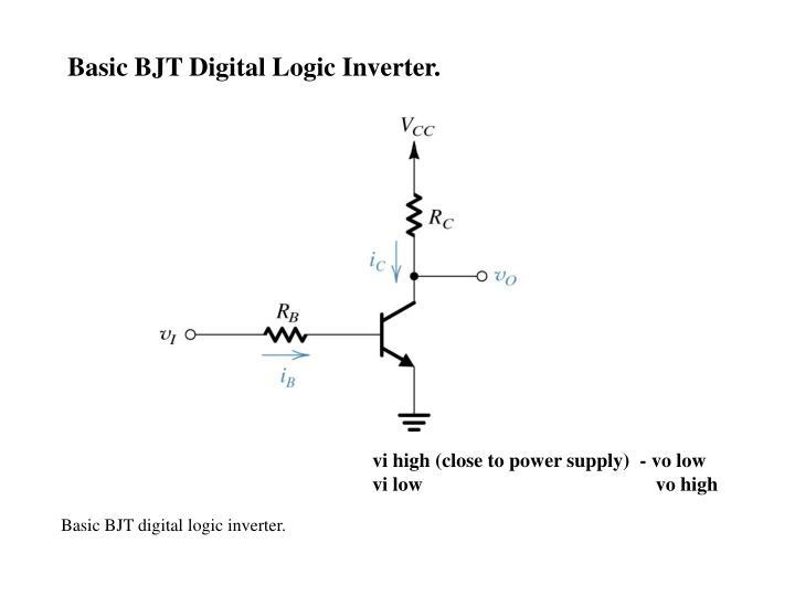 Basic BJT Digital Logic Inverter.