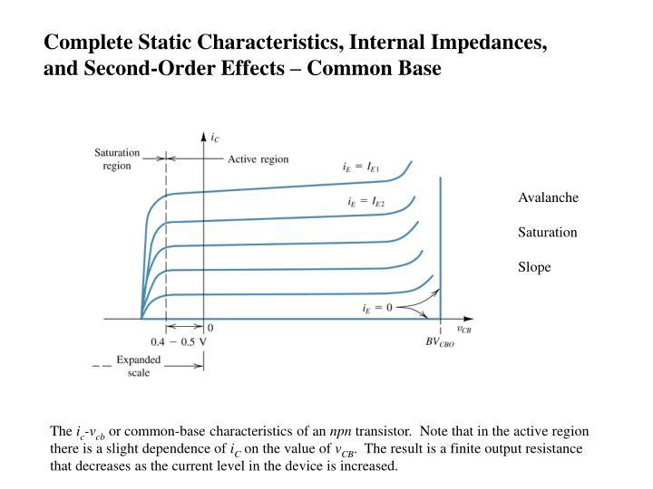 Complete Static Characteristics, Internal Impedances,