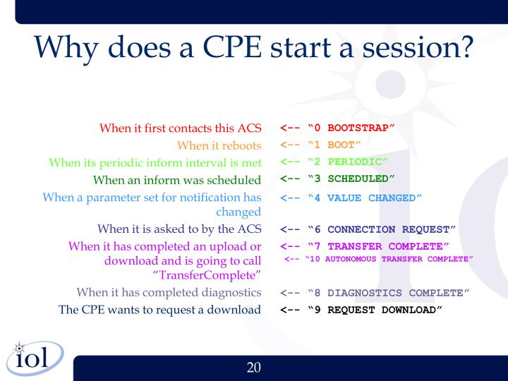 Why does a CPE start a session?