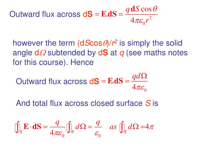 Outward flux across