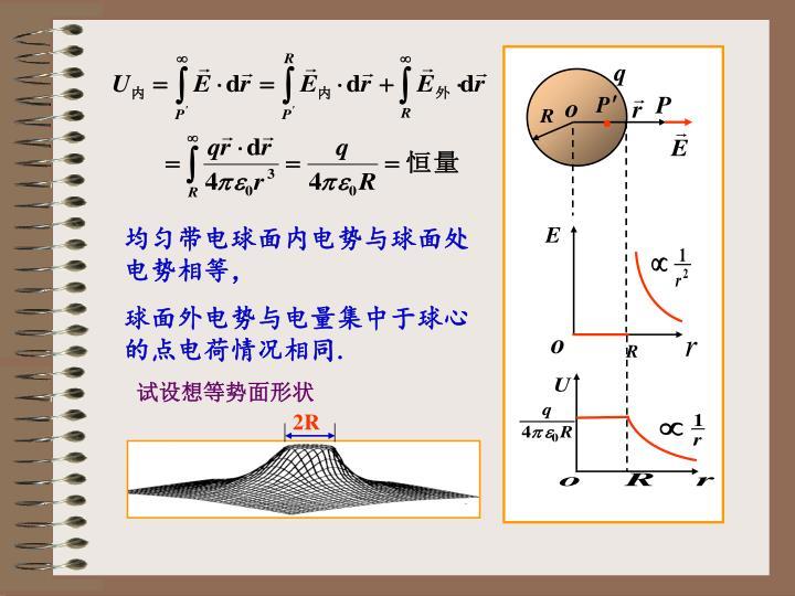 均匀带电球面内电势与球面处电势相等,