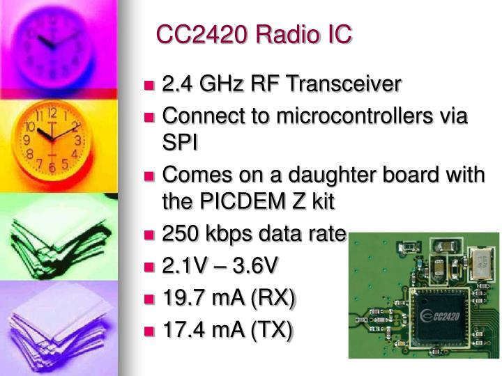 CC2420 Radio IC