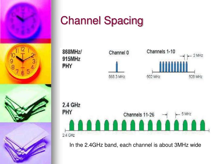 Channel Spacing