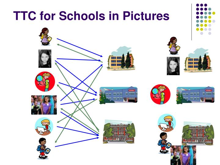 TTC for Schools in Pictures