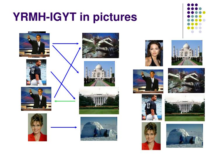 YRMH-IGYT in pictures