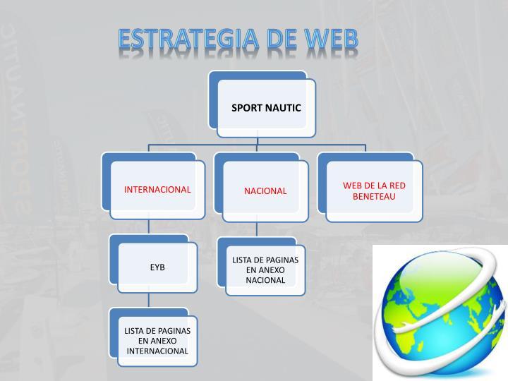 ESTRATEGIA DE WEB