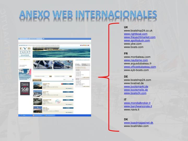 ANEXO WEB INTERNACIONALES