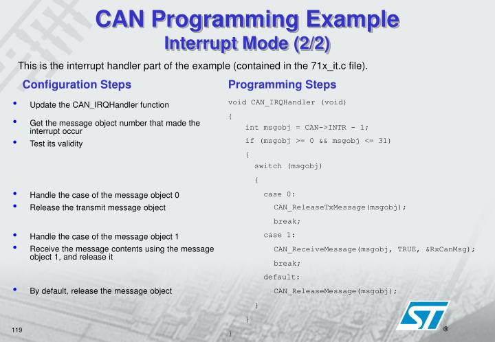 CAN Programming Example