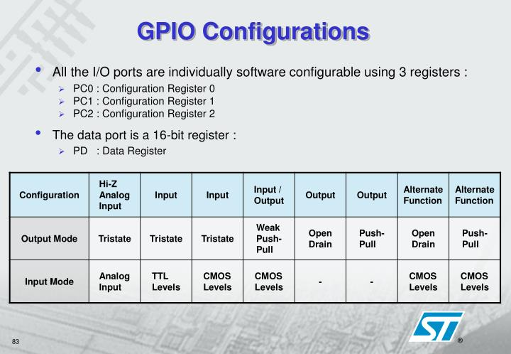GPIO Configurations