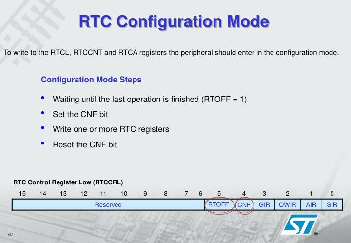 RTC Configuration Mode