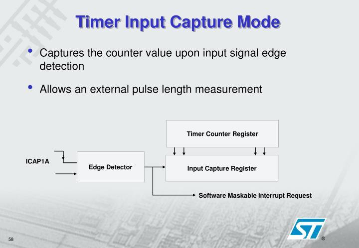 Timer Counter Register