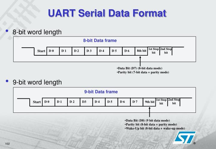 8-bit Data frame
