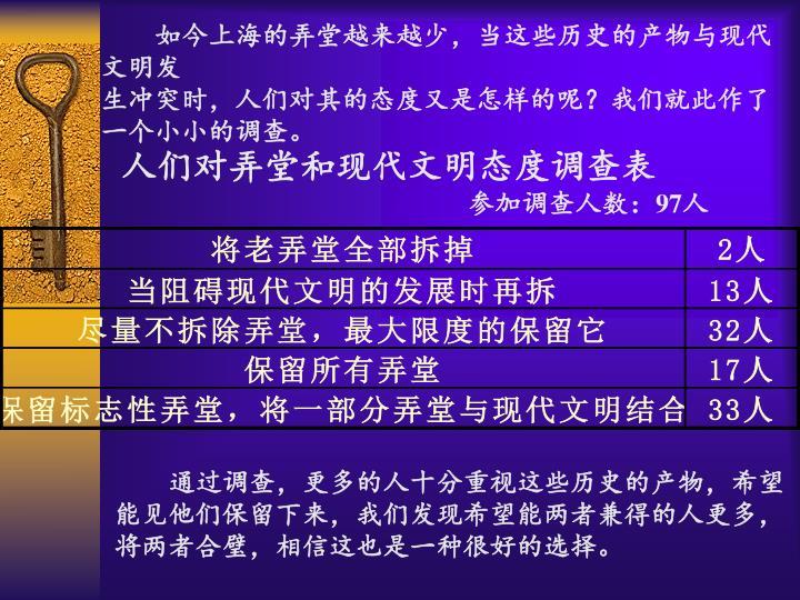 如今上海的弄堂越来越少,当这些历史的产物与现代文明发