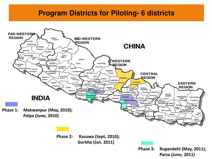 Program Districts for Piloting- 6 districts