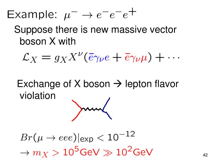 Suppose there is new massive vector boson X with