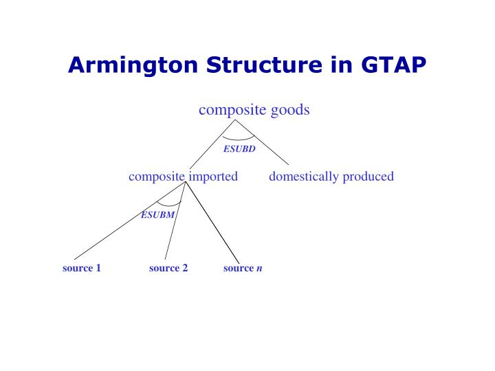 Armington Structure in GTAP